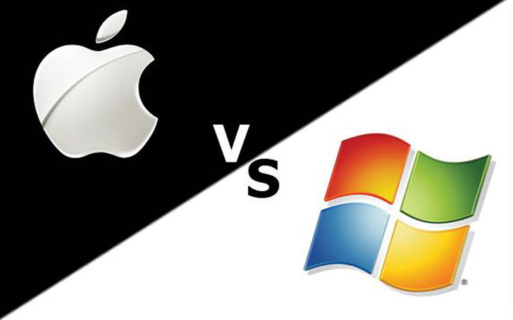 Is Mac Operating System (OS) is Better than Windows OS?. Find Out the Comparisons