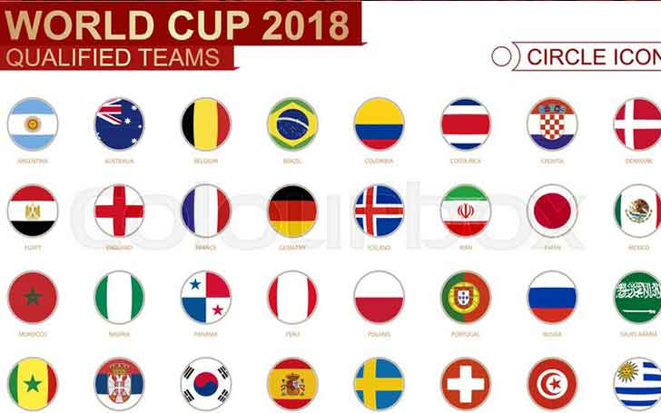 Top Five Country Who Can Win World Cup this Year